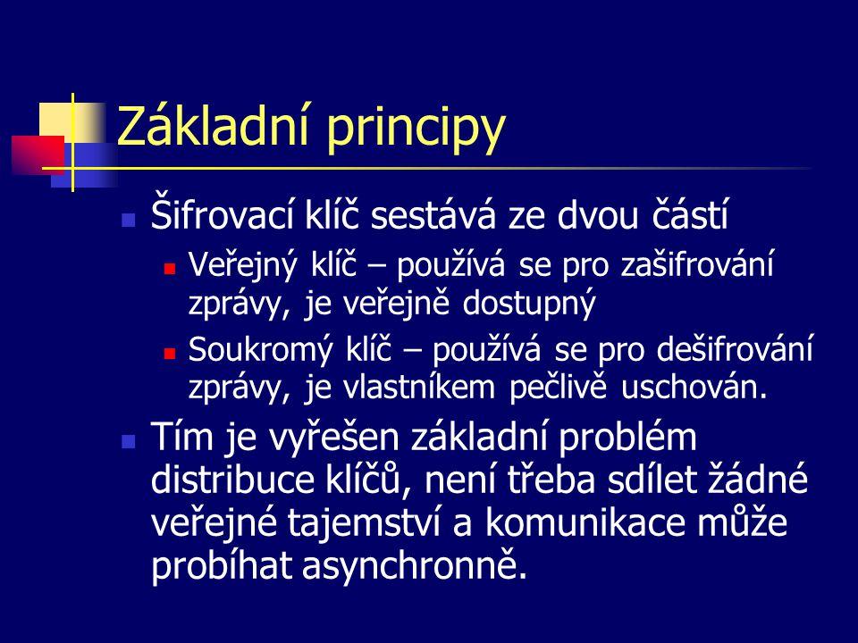 Základní principy Šifrovací klíč sestává ze dvou částí