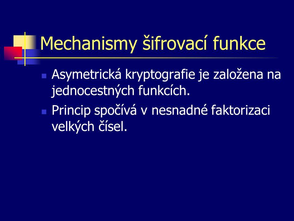 Mechanismy šifrovací funkce