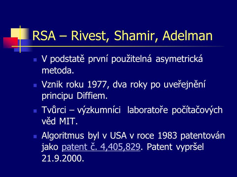 RSA – Rivest, Shamir, Adelman