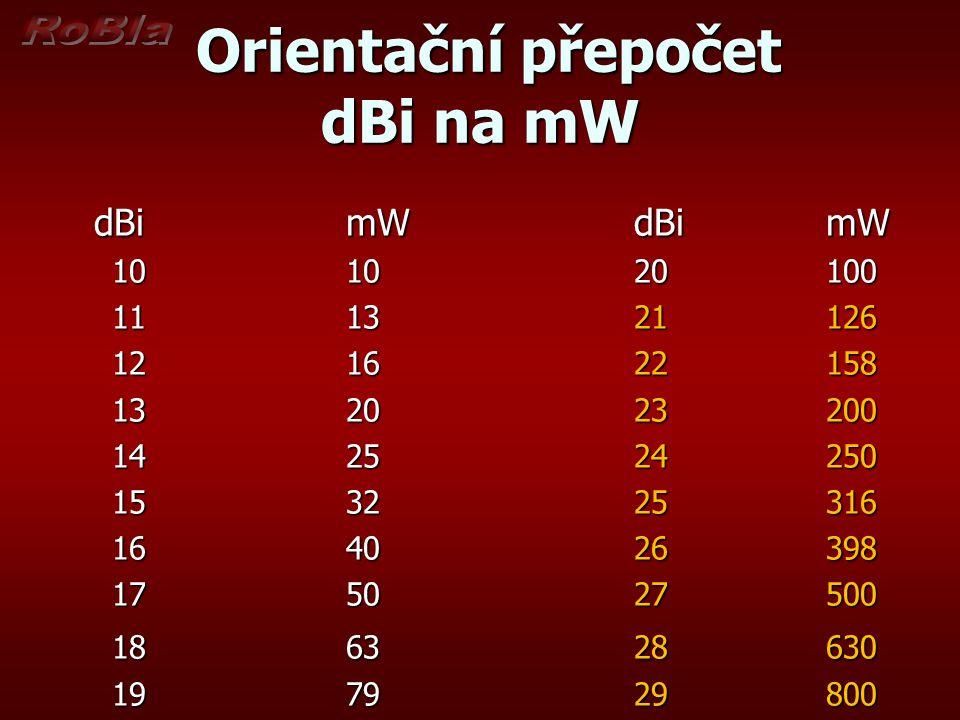 Orientační přepočet dBi na mW