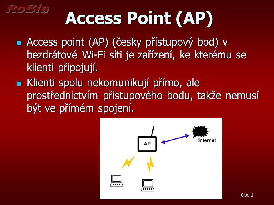 Access Point (AP) Access point (AP) (česky přístupový bod) v bezdrátové Wi-Fi síti je zařízení, ke kterému se klienti připojují.