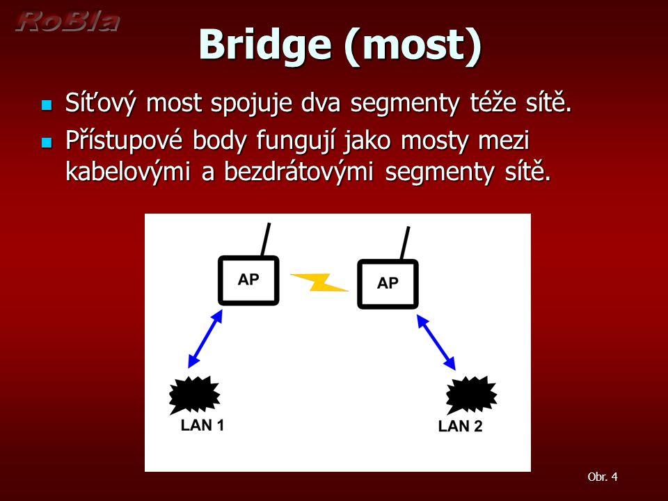Bridge (most) Síťový most spojuje dva segmenty téže sítě.