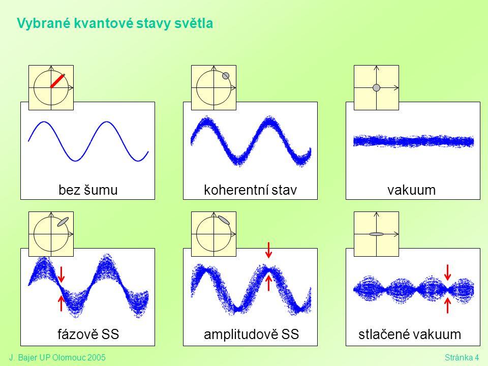 Vybrané kvantové stavy světla