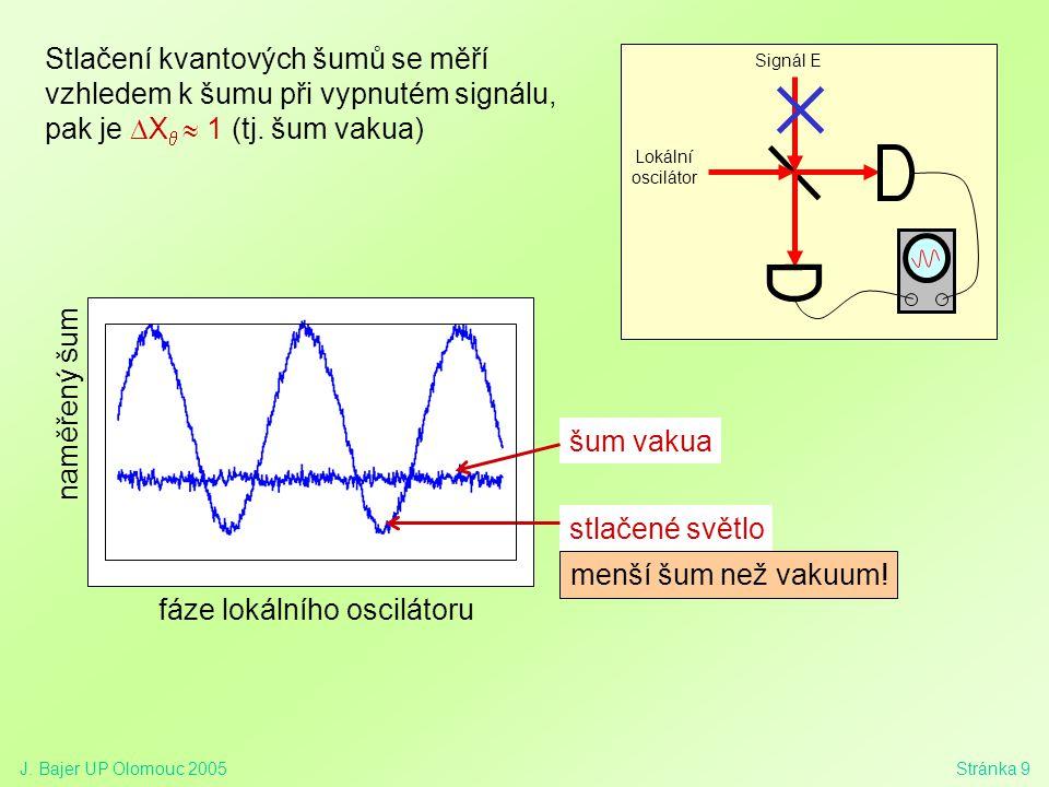 Stlačení kvantových šumů se měří vzhledem k šumu při vypnutém signálu,