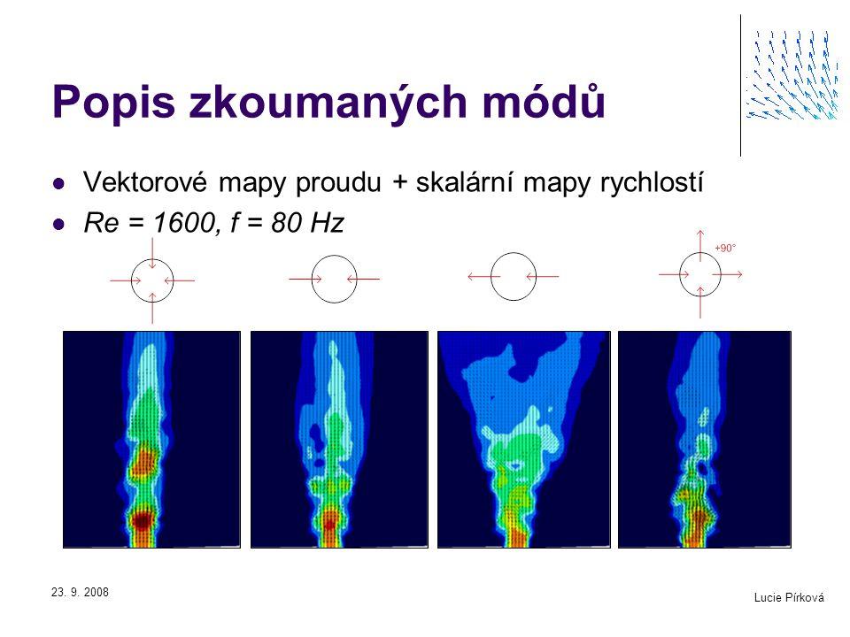 Popis zkoumaných módů Vektorové mapy proudu + skalární mapy rychlostí