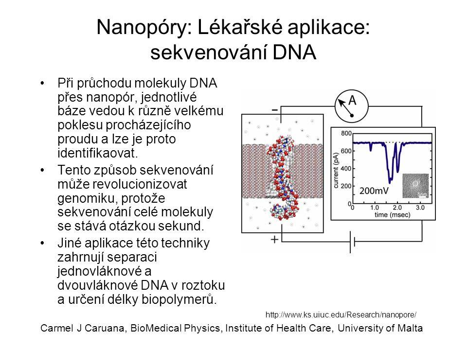 Nanopóry: Lékařské aplikace: sekvenování DNA