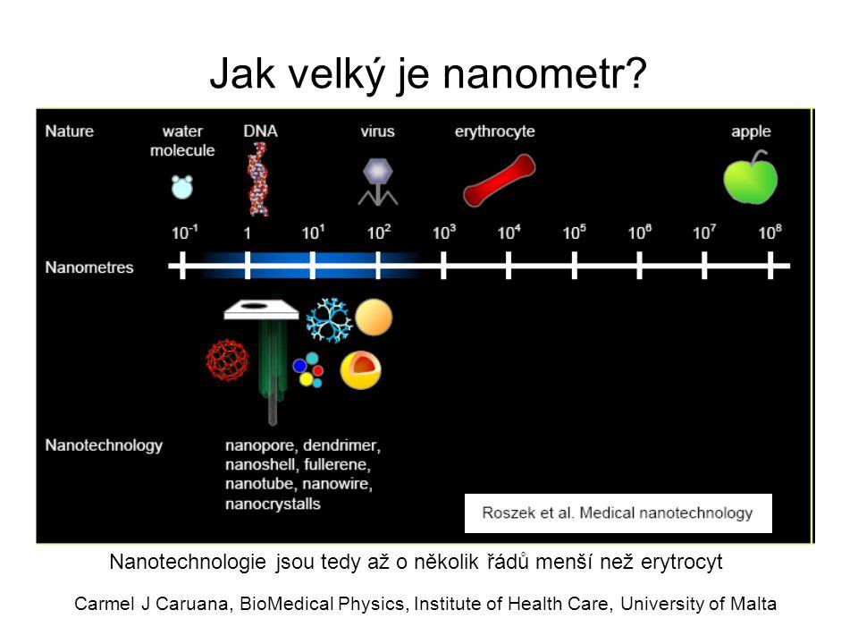 Jak velký je nanometr Nanotechnologie jsou tedy až o několik řádů menší než erytrocyt