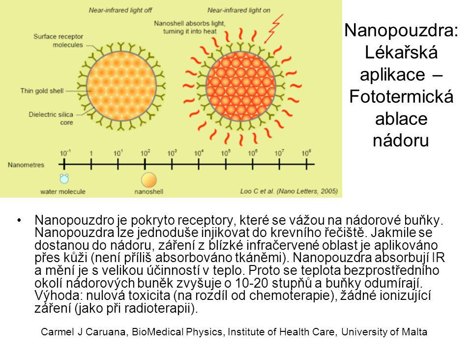 Nanopouzdra: Lékařská aplikace –Fototermickáablace nádoru