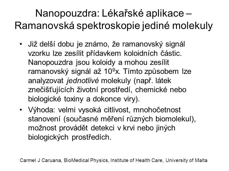 Nanopouzdra: Lékařské aplikace – Ramanovská spektroskopie jediné molekuly