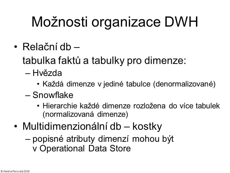 Možnosti organizace DWH