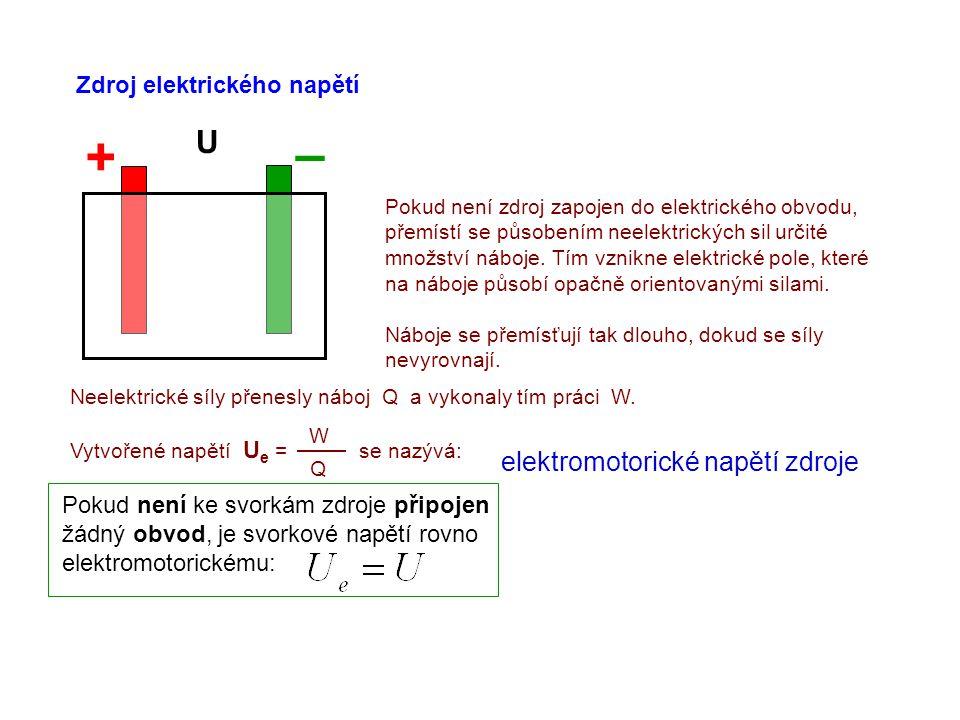 – + U elektromotorické napětí zdroje Zdroj elektrického napětí