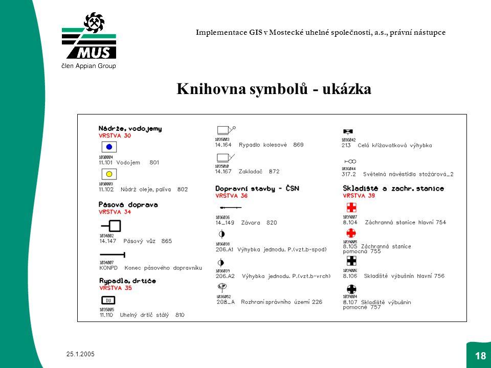 Knihovna symbolů - ukázka