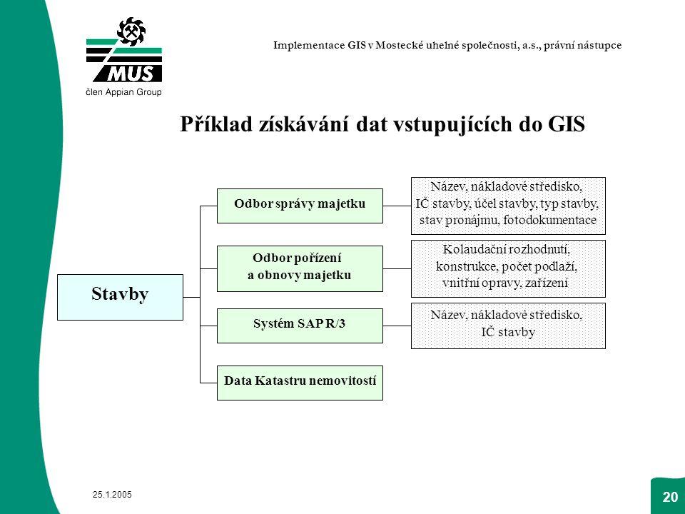 Příklad získávání dat vstupujících do GIS