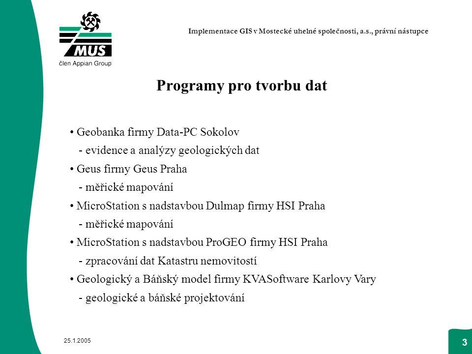 Programy pro tvorbu dat