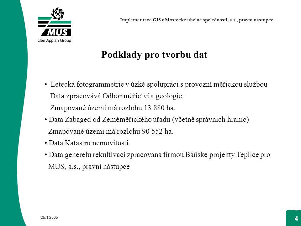 Podklady pro tvorbu dat