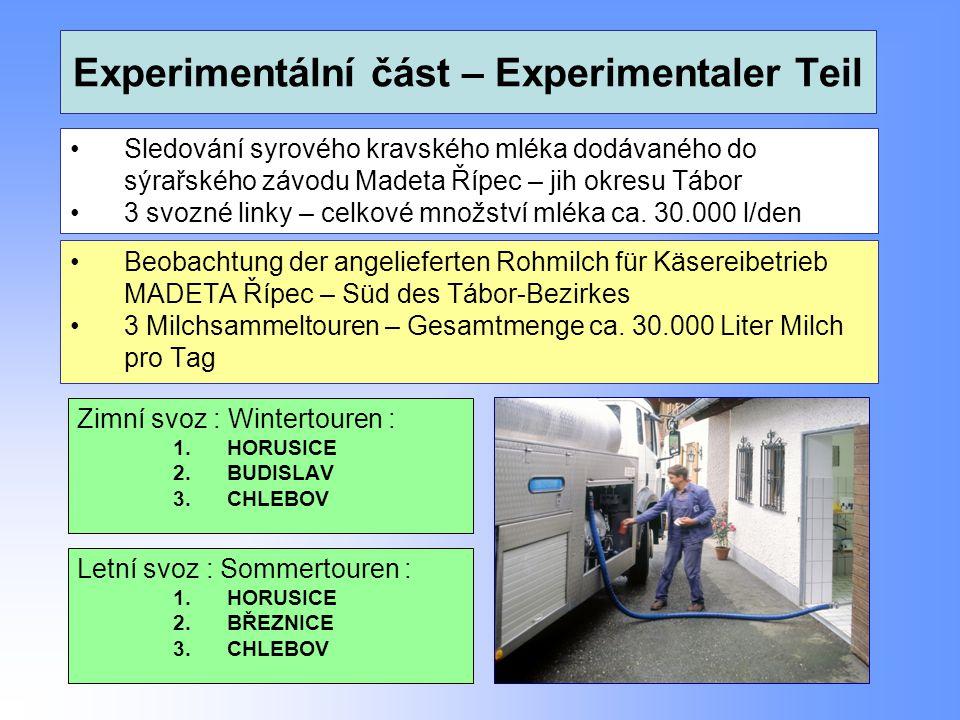 Experimentální část – Experimentaler Teil