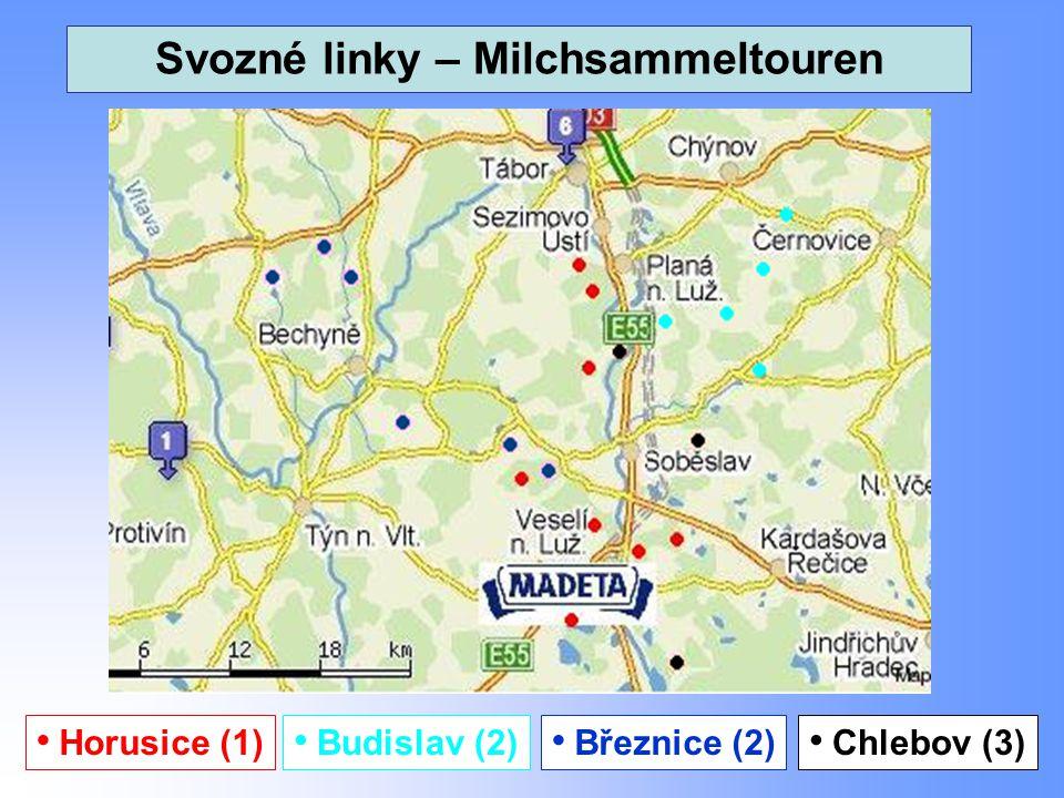 Svozné linky – Milchsammeltouren