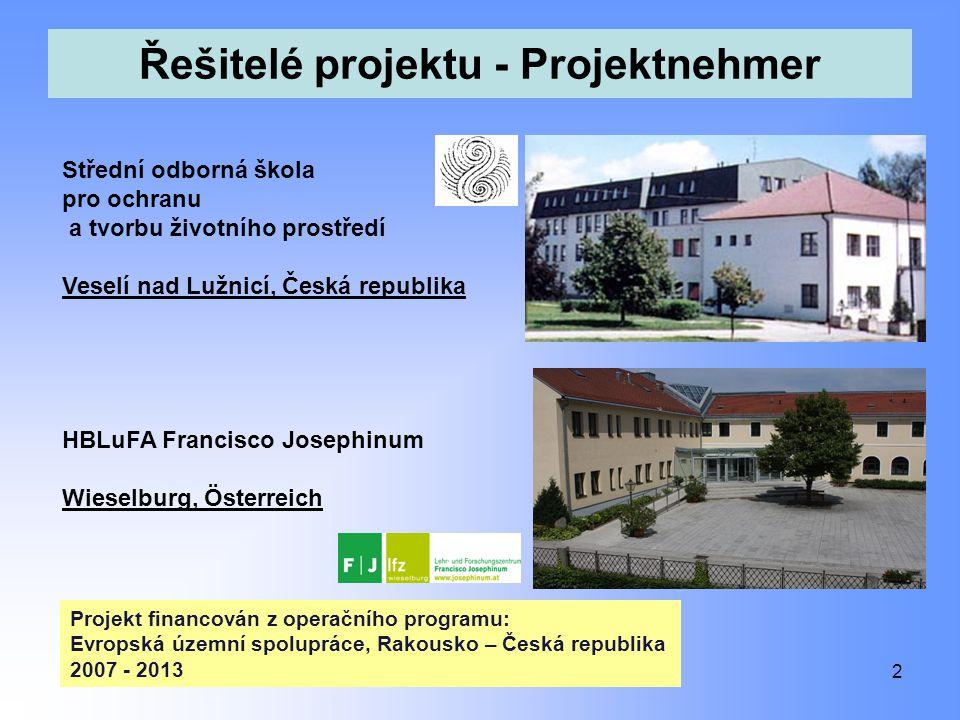 Řešitelé projektu - Projektnehmer