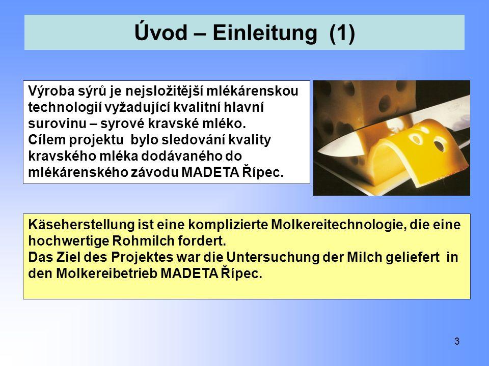 Úvod – Einleitung (1) Výroba sýrů je nejsložitější mlékárenskou technologií vyžadující kvalitní hlavní surovinu – syrové kravské mléko.
