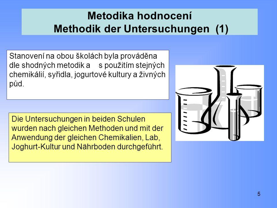 Metodika hodnocení Methodik der Untersuchungen (1)