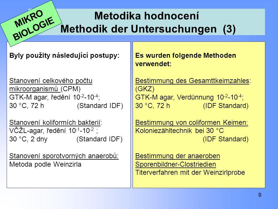 Metodika hodnocení Methodik der Untersuchungen (3)
