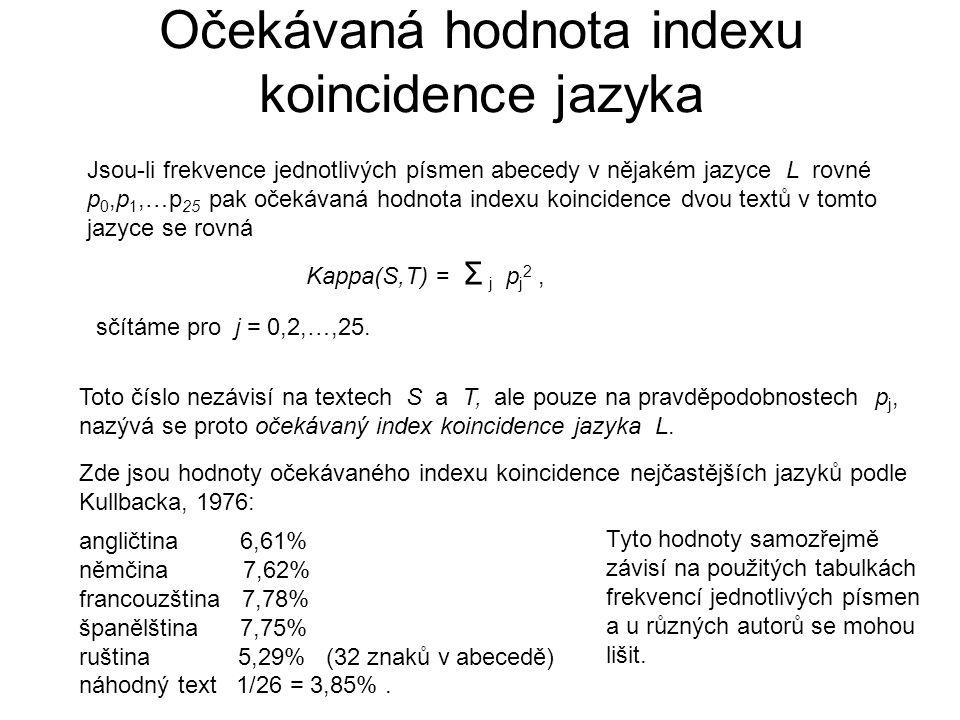 Očekávaná hodnota indexu koincidence jazyka