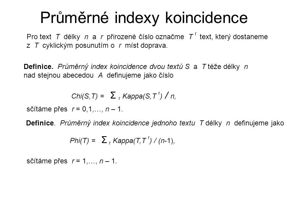 Průměrné indexy koincidence