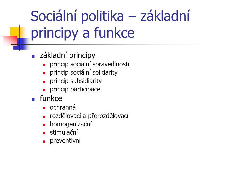 Sociální politika – základní principy a funkce