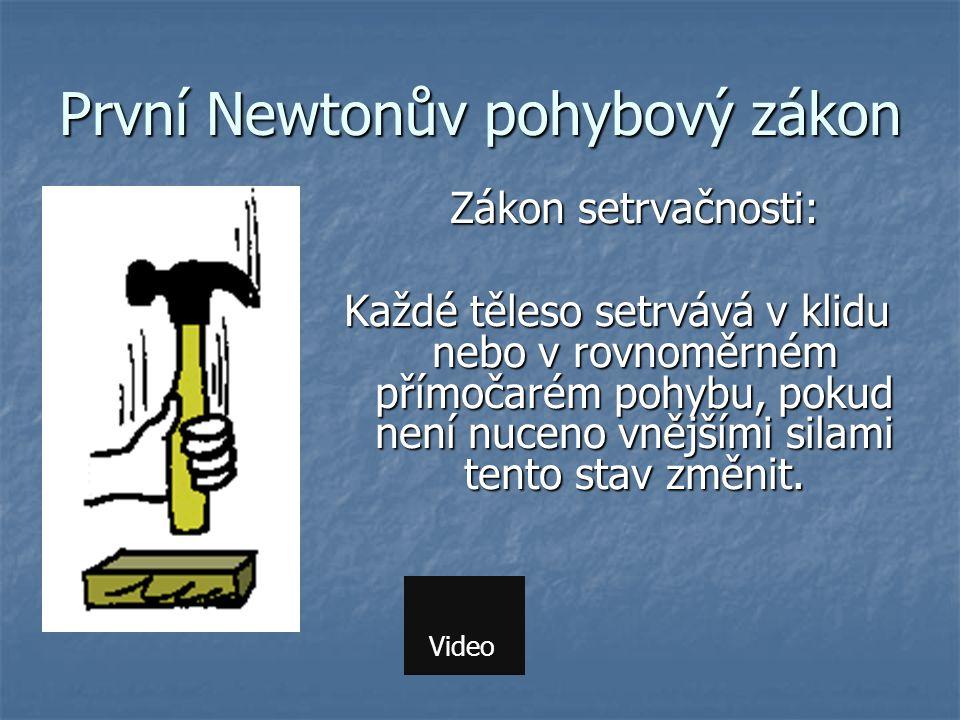První Newtonův pohybový zákon