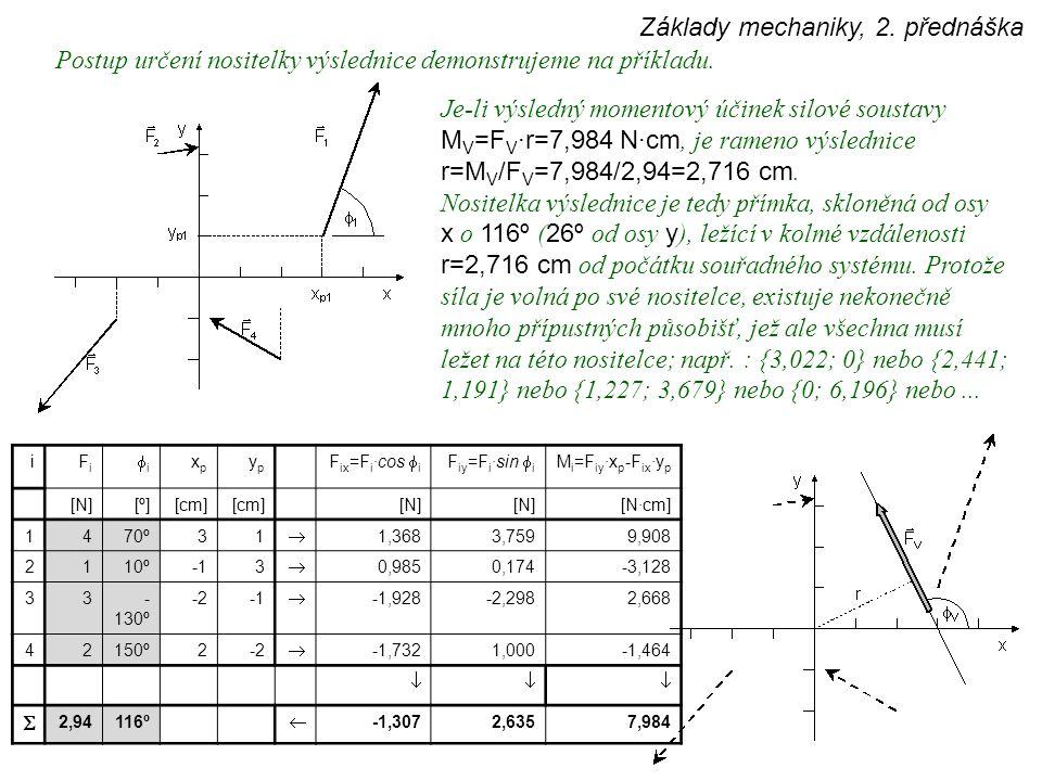 Základy mechaniky, 2. přednáška