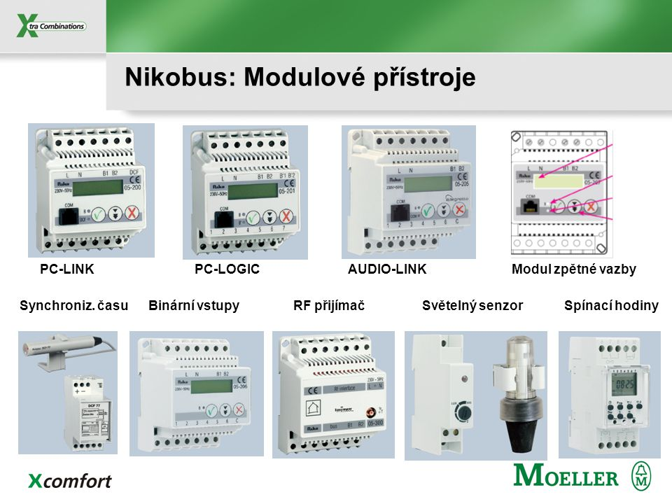 Nikobus: Modulové přístroje