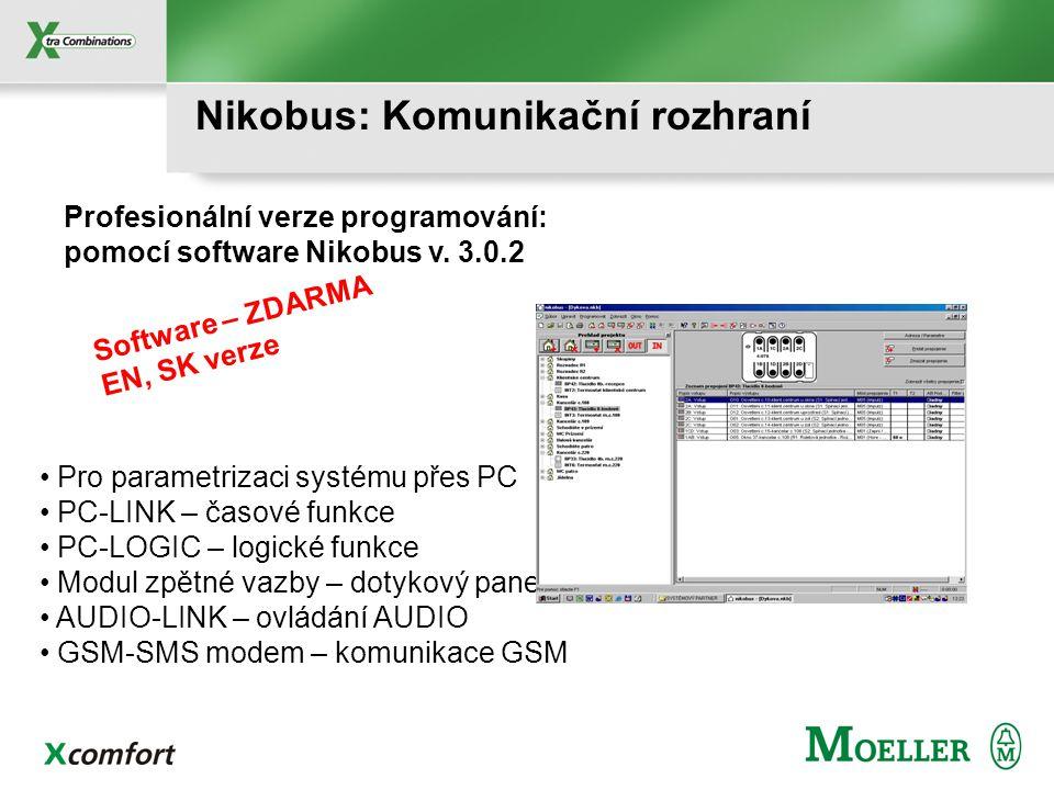 Nikobus: Komunikační rozhraní