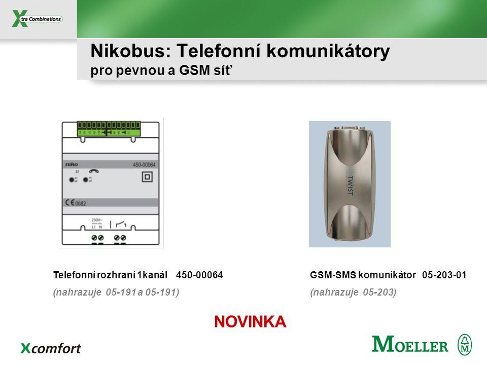 Nikobus: Telefonní komunikátory pro pevnou a GSM síť