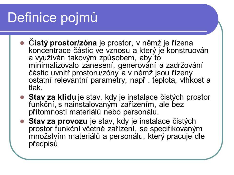 Definice pojmů