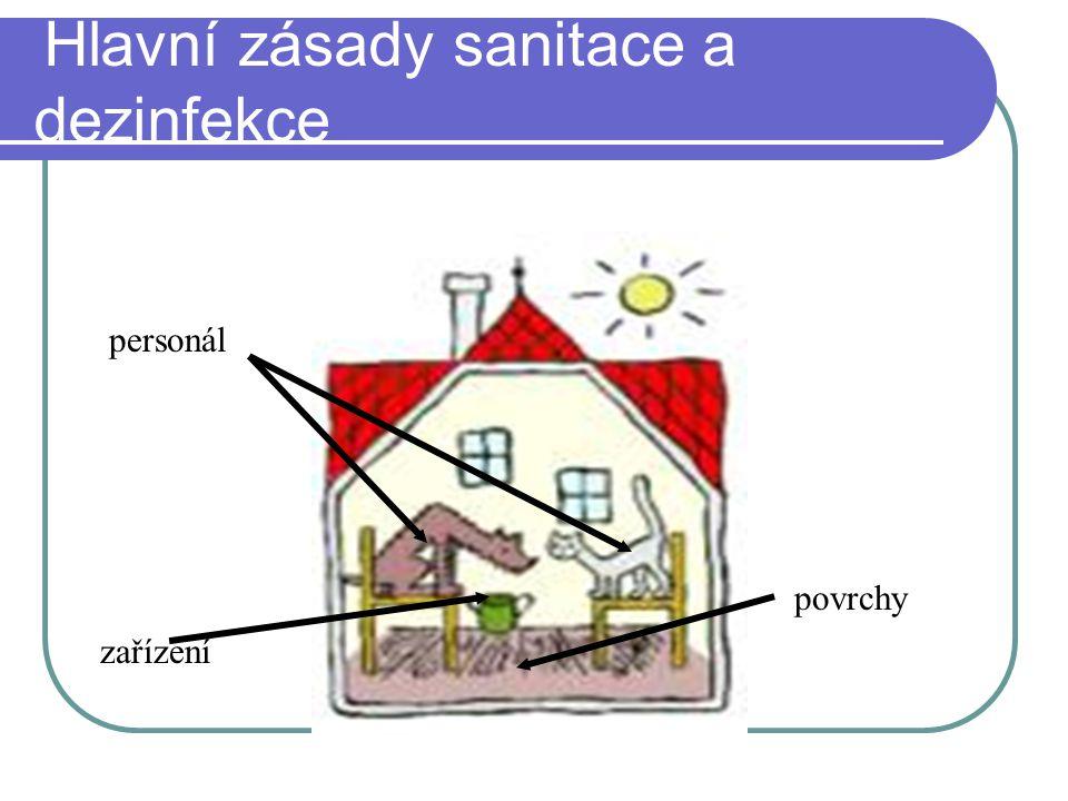 Hlavní zásady sanitace a dezinfekce