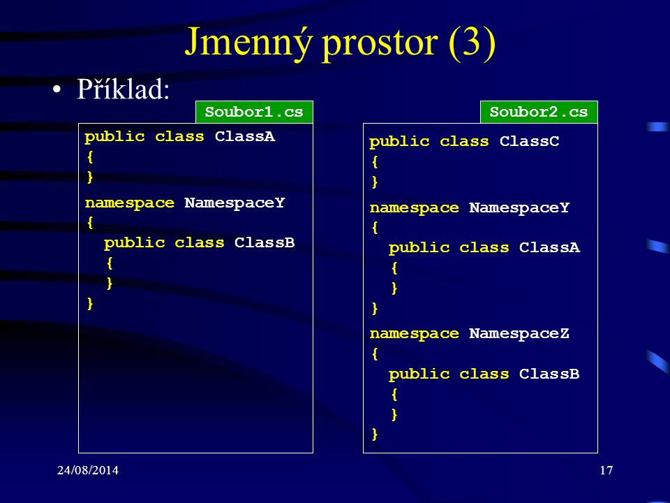 Jmenný prostor (3) Příklad: Soubor1.cs Soubor2.cs