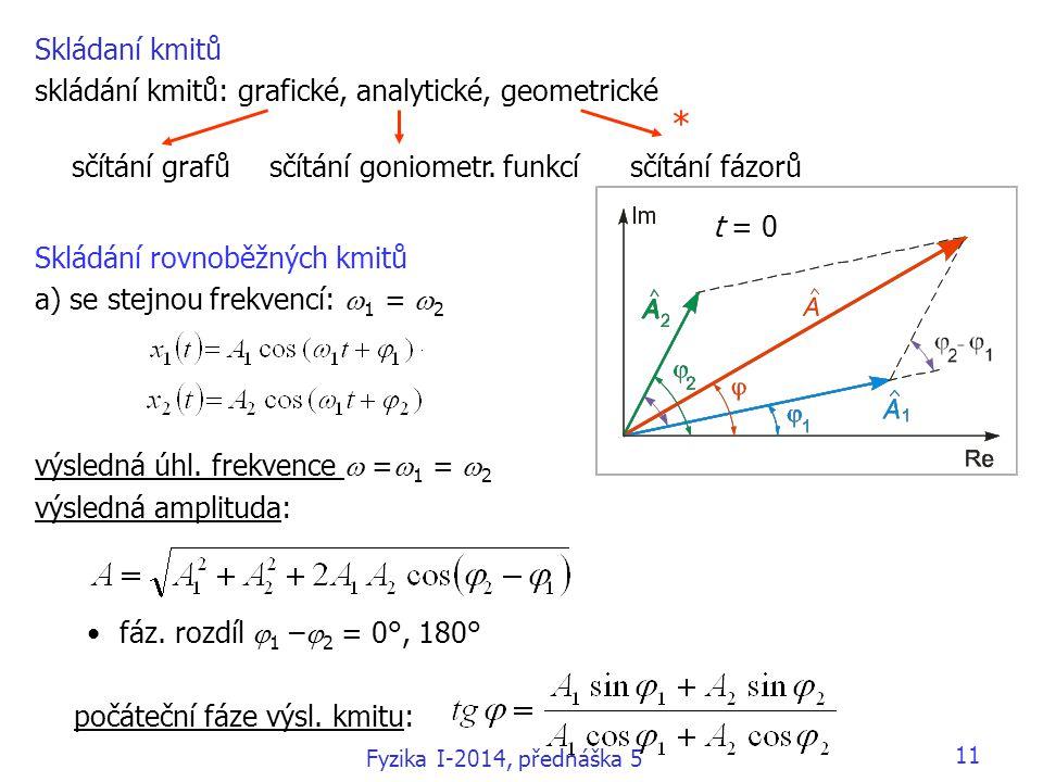 * Skládaní kmitů skládání kmitů: grafické, analytické, geometrické