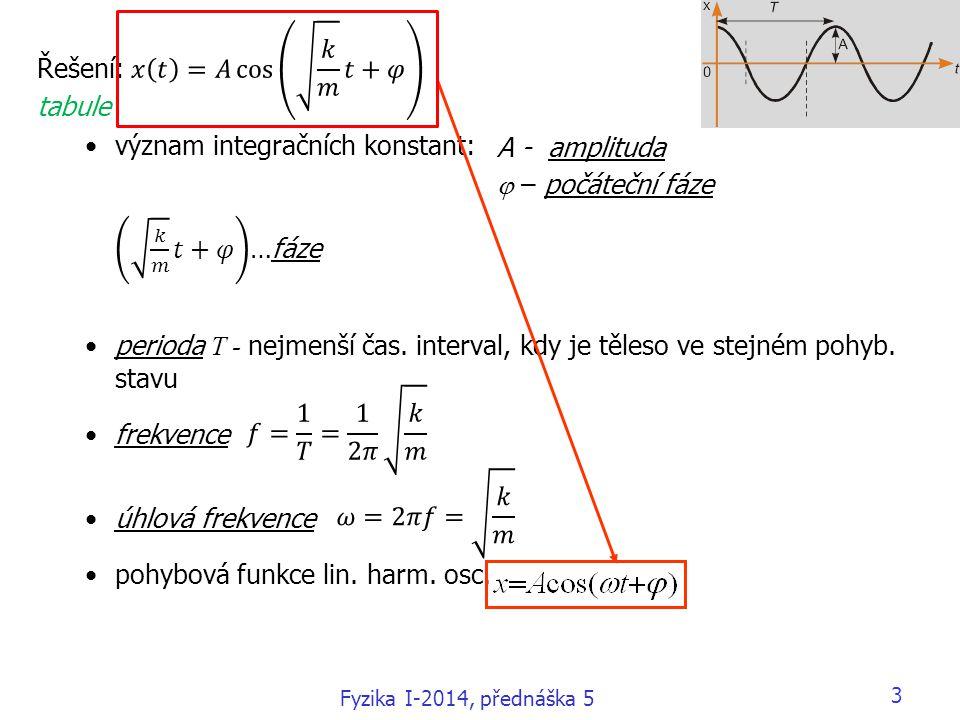 význam integračních konstant: 𝑘 𝑚 𝑡+𝜑 …fáze