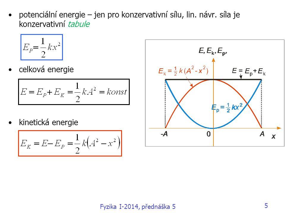potenciální energie – jen pro konzervativní sílu, lin. návr