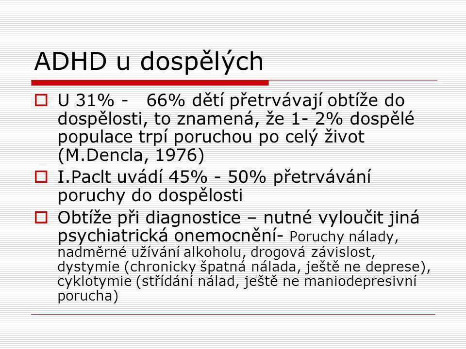 ADHD u dospělých