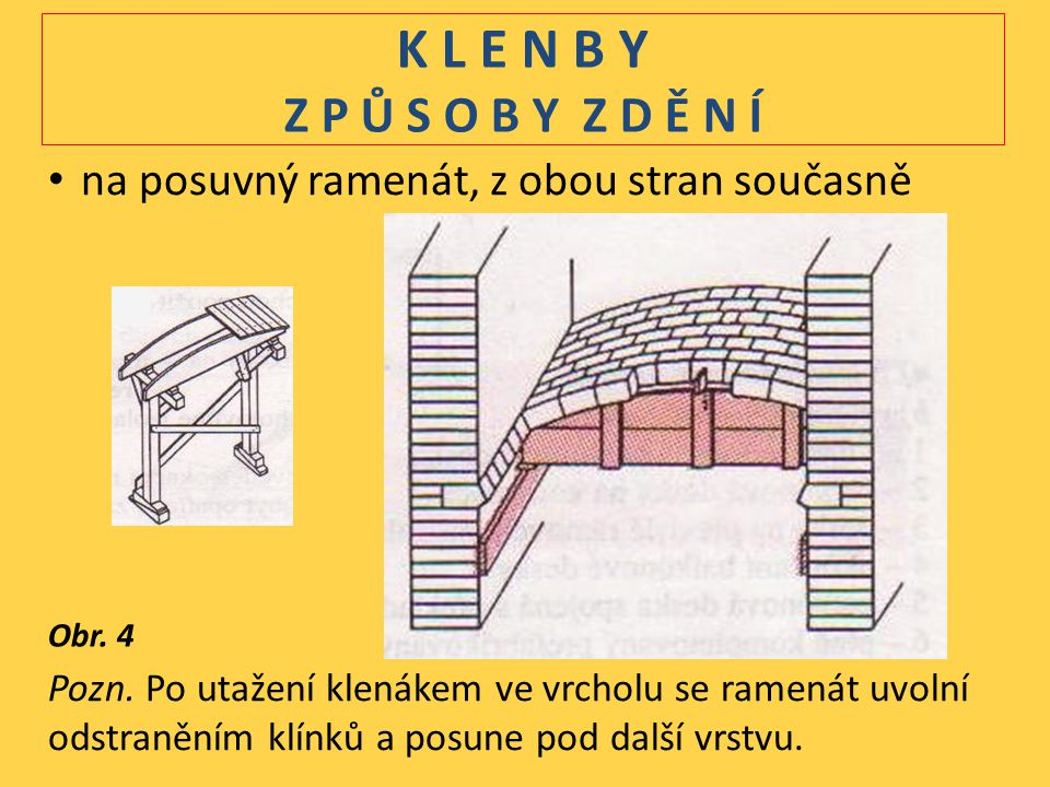 K L E N B Y Z P Ů S O B Y Z D Ě N Í na posuvný ramenát, z obou stran současně. Obr. 4.