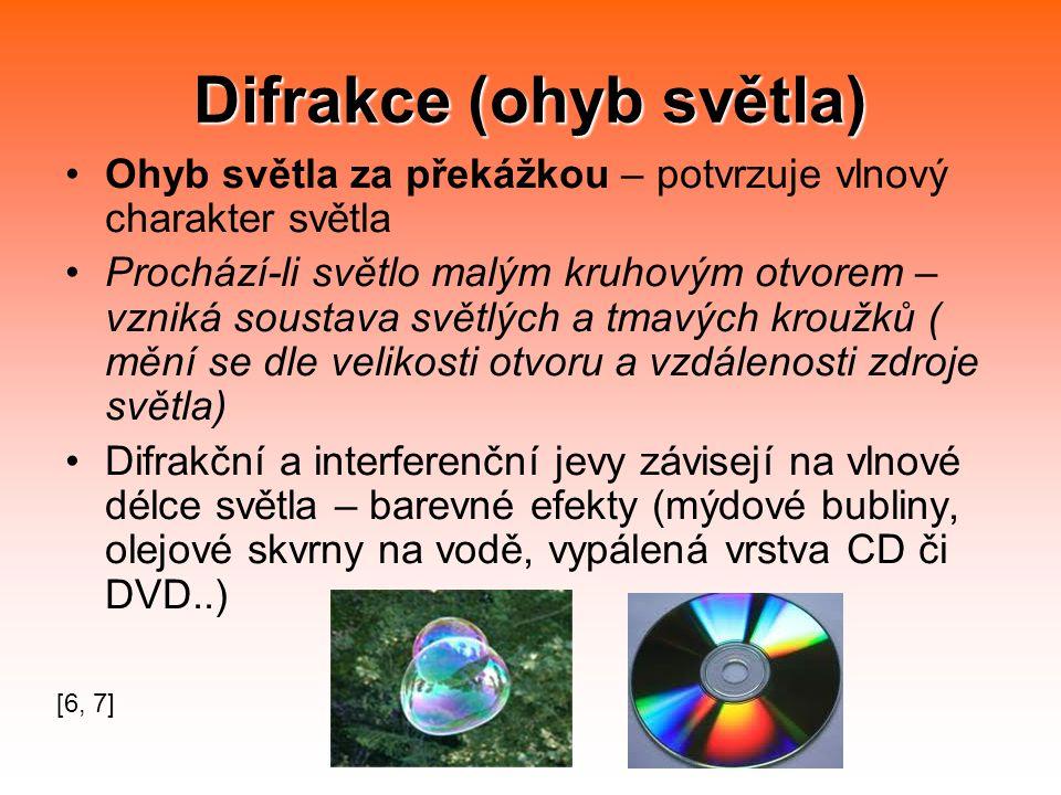 Difrakce (ohyb světla)