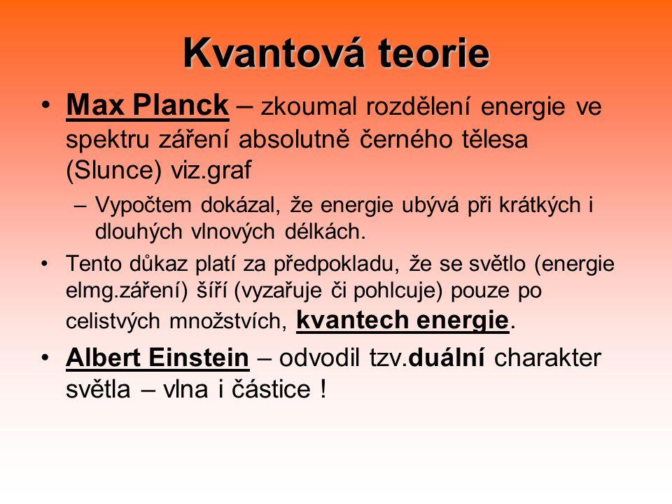 Kvantová teorie Max Planck – zkoumal rozdělení energie ve spektru záření absolutně černého tělesa (Slunce) viz.graf.