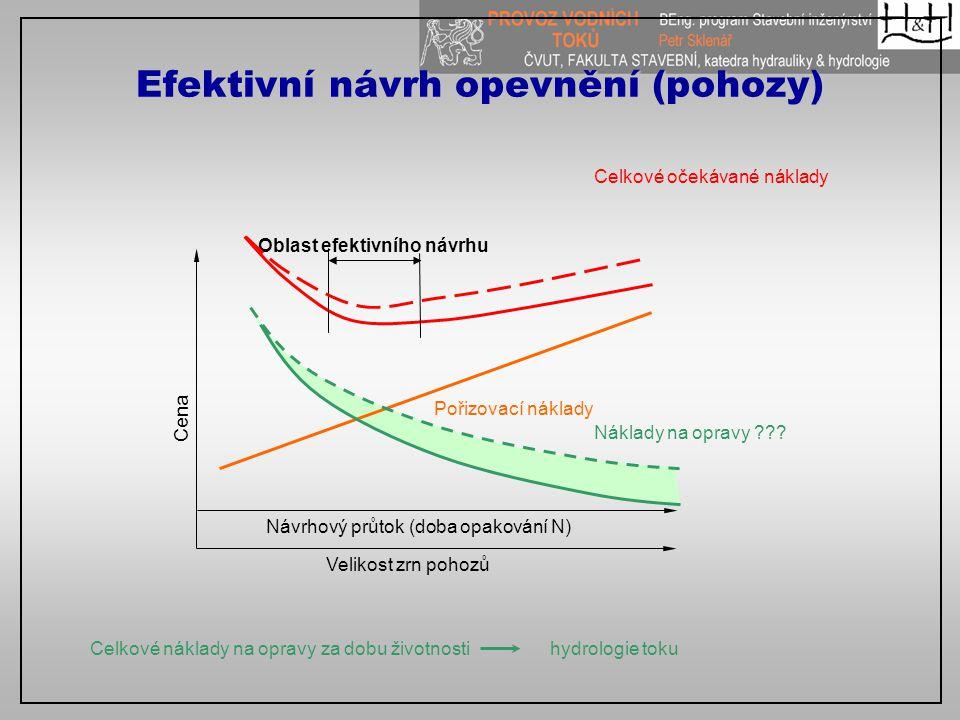 Efektivní návrh opevnění (pohozy)