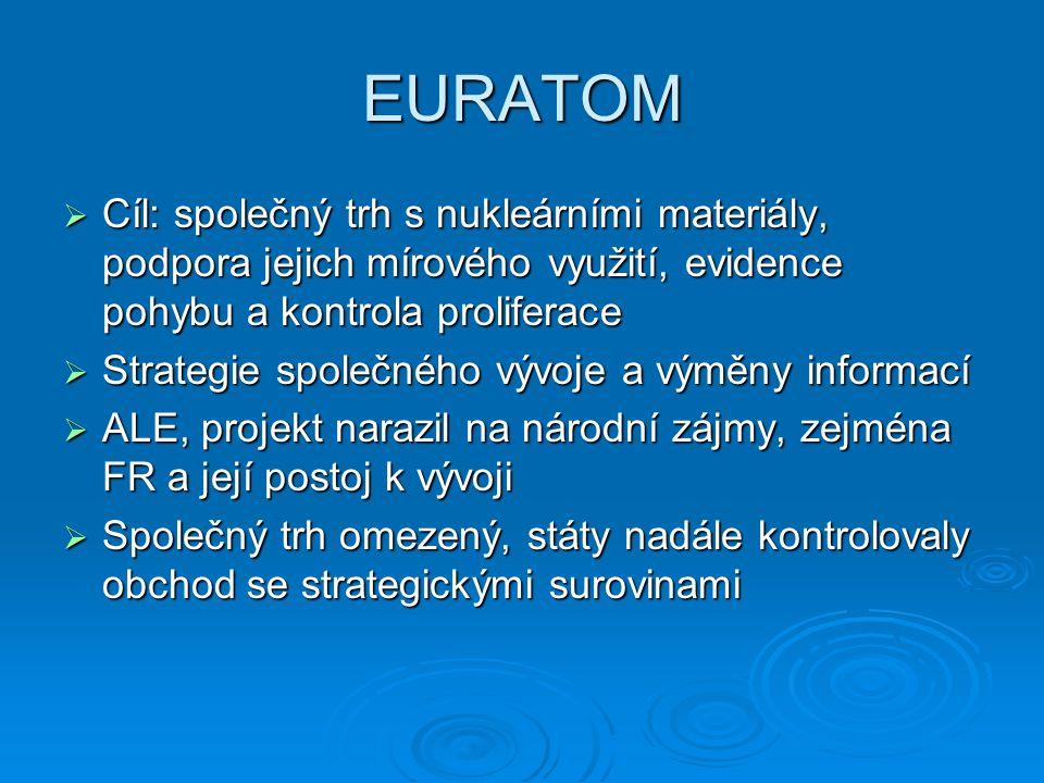 EURATOM Cíl: společný trh s nukleárními materiály, podpora jejich mírového využití, evidence pohybu a kontrola proliferace.