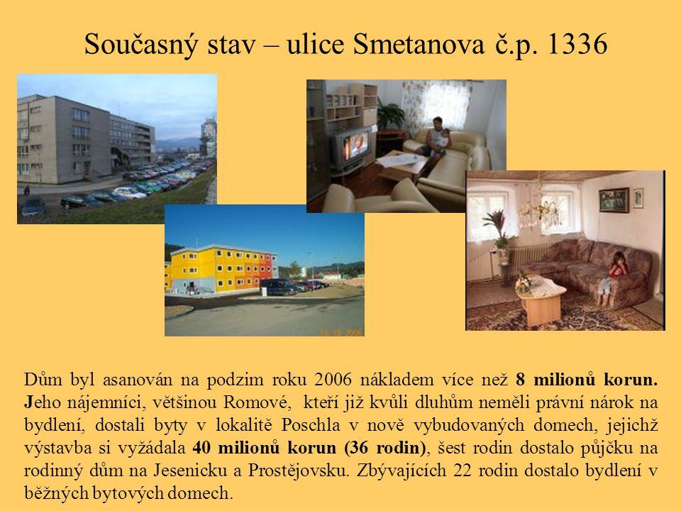 Současný stav – ulice Smetanova č.p. 1336