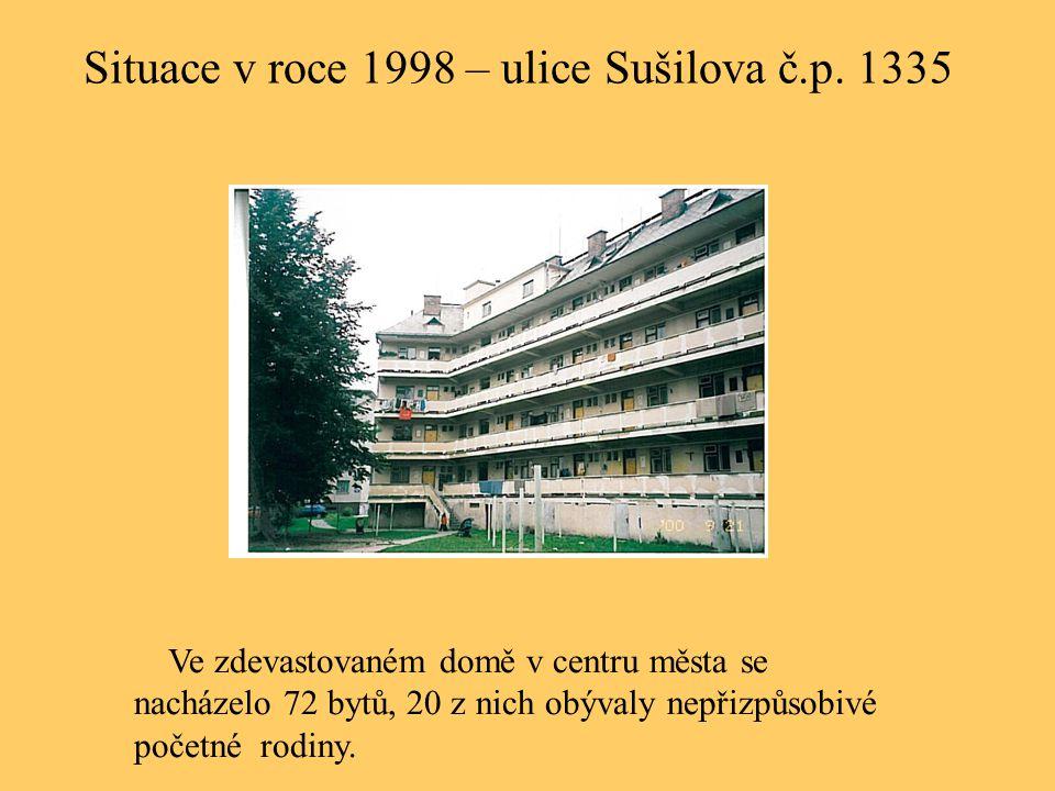 Situace v roce 1998 – ulice Sušilova č.p. 1335