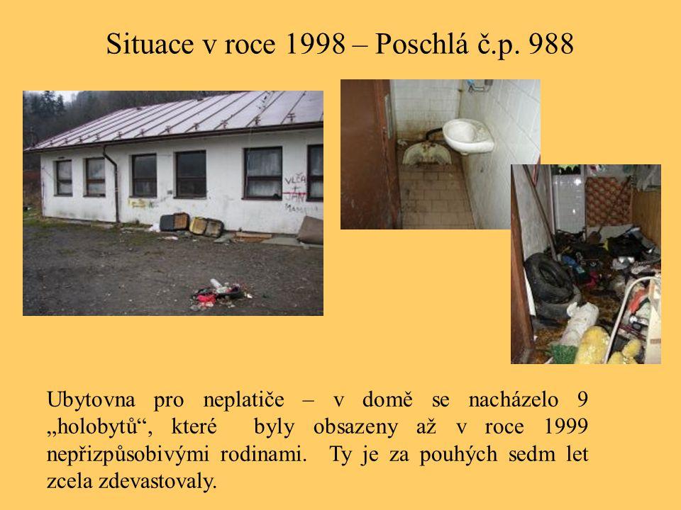 Situace v roce 1998 – Poschlá č.p. 988
