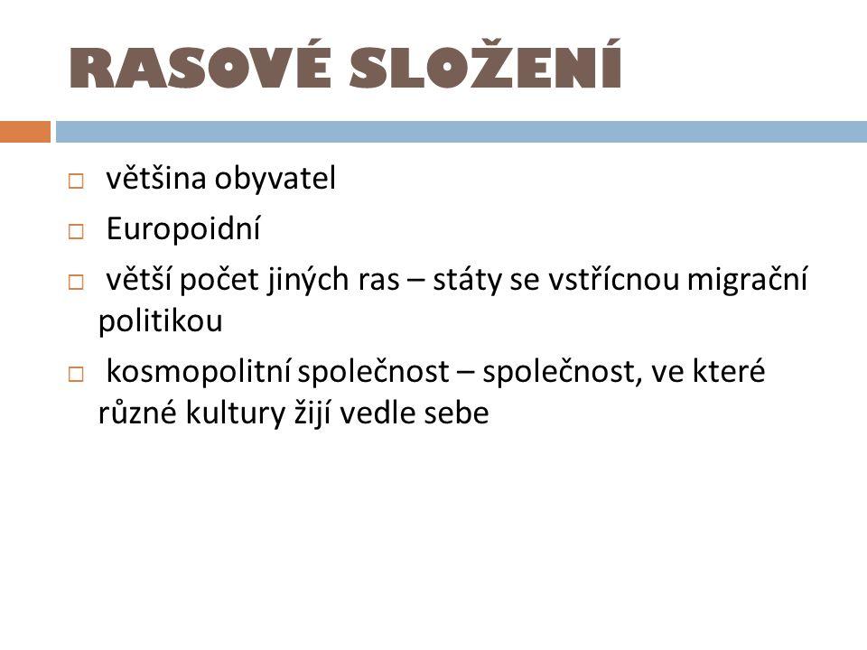 RASOVÉ SLOŽENÍ většina obyvatel Europoidní