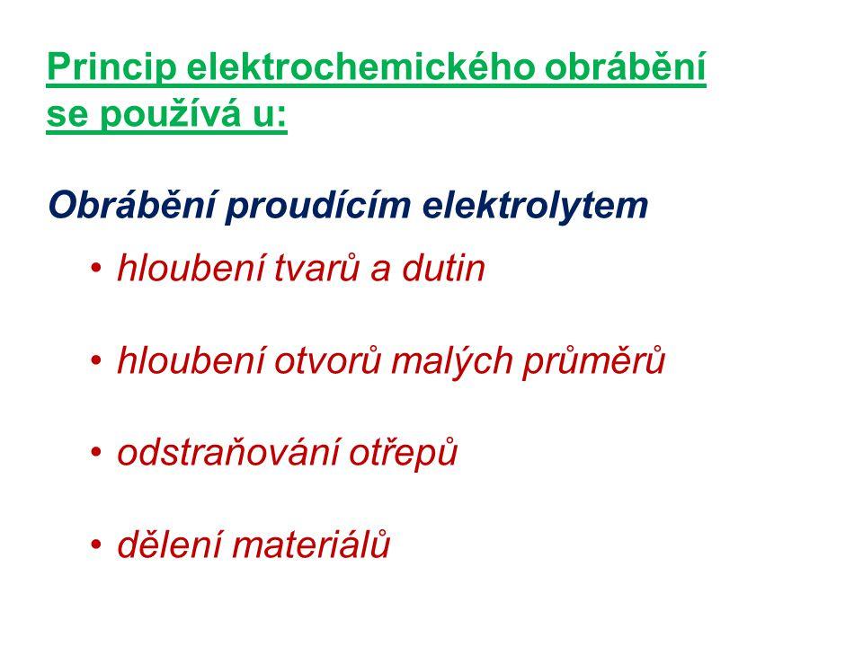 Princip elektrochemického obrábění